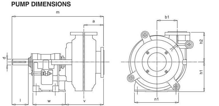 ASH Slurry Pumps Diamensions